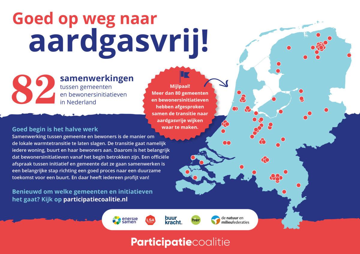 Ruim 80 gemeenten en bewonersinitiatieven gaan gezamenlijk voor aardgasvrij